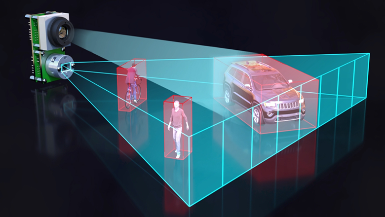 Lidar technologie werkt uitstekend als optische sensortoepassing voor detectie en afstandsbepaling.