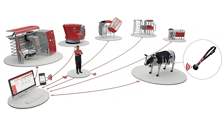 Lely T4C simple stable management with Sentech sensor technology