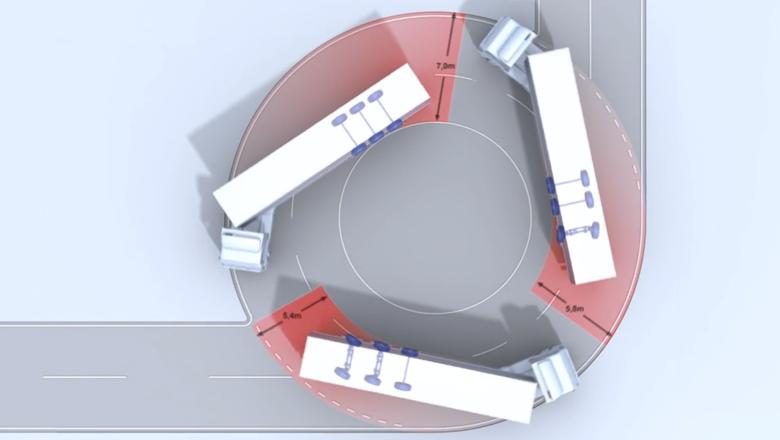 Tridec electronic Kingpin steering system