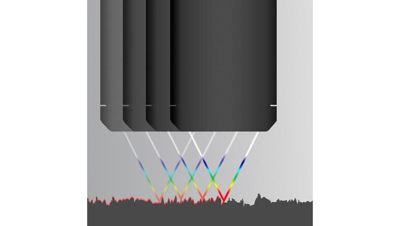 STIL Chromatic Confocal nanometer sensor roughness measurement